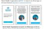 Dall' OMS la prima App sulla diffusione del contagio sul territorio